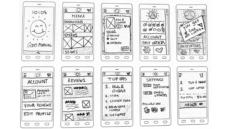 Happy Sunshine Food Truck Wireframe Sketches